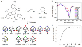 Entropy-Driven High Reactivity of Formaldehyde in Nucleophilic Attack by Enolates on Oxide Surfaces