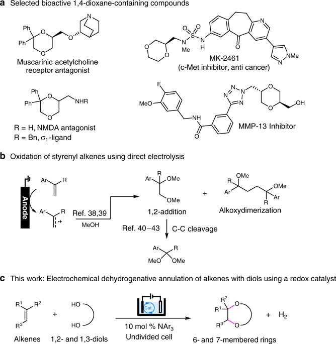 Dehydrogenative reagent-free annulation of alkenes with diols for the synthesis of saturated O-heterocycles