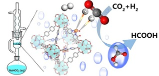 Molecular Iridium Complexes in Metal–Organic Frameworks Catalyze CO2 Hydrogenation via Concerted Proton and Hydride Transfer