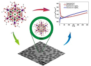 New Insight into Magnetic Interaction in Monodisperse Gd12Fe14 Metal Cluster