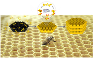A Honeycomb-like Co@N–C Composite for Ultrahigh Sulfur Loading Li–S Batteries