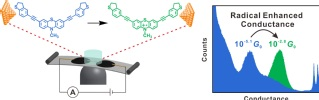 Radical Enhanced Charge Transport in Single-Molecule Phenothiazine Electrical Junctions
