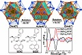 Great progress in the area of chiral metallic nanoclusters
