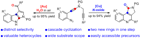 Divergent synthesis of N-heterocycles via controllable cyclization of azido-diynes catalyzed by copper and gold