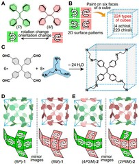 Molecular Face-Rotating Cube with Emergent Chiral and Fluorescence Properties