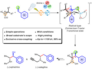 Dual catalysis for enantioselective convergent synthesis of enantiopure vicinal amino alcohols